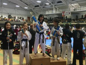 Durham Taekwondo Competitive Team